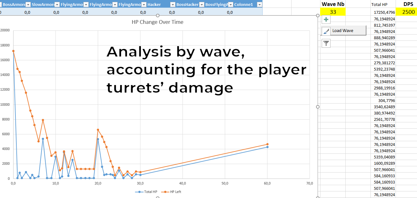 wave analysis with text